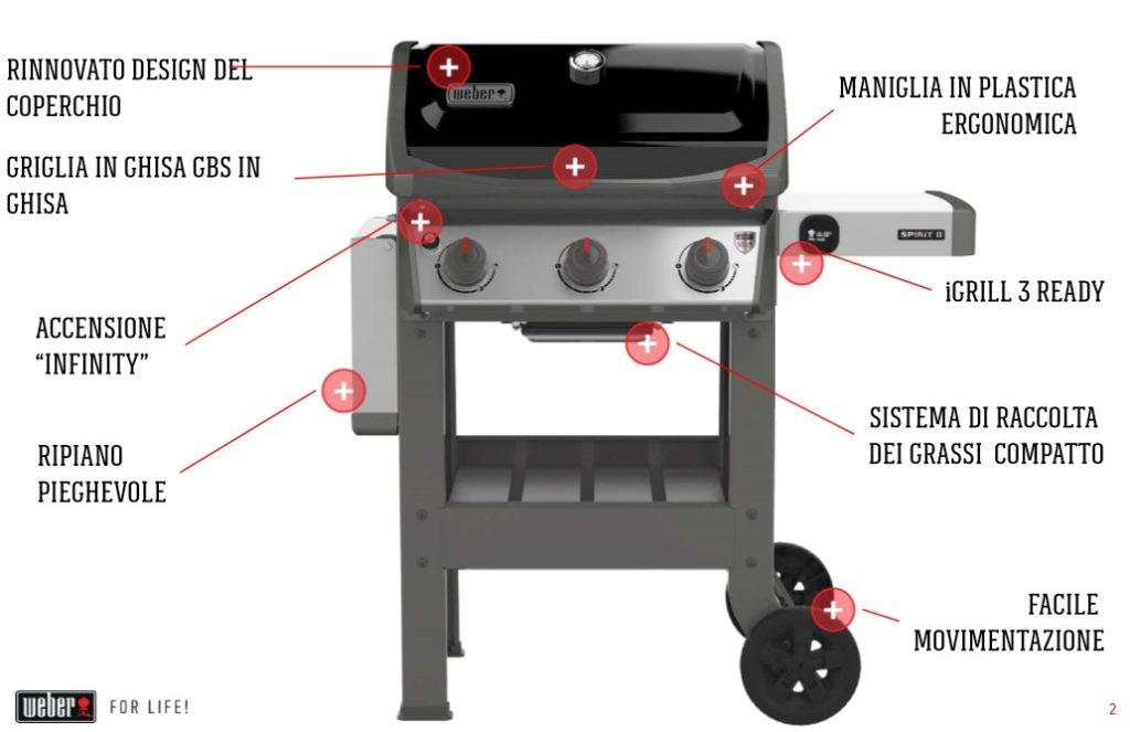 barbecue-a-gas-weber-spirit-ii-e-310.jpg